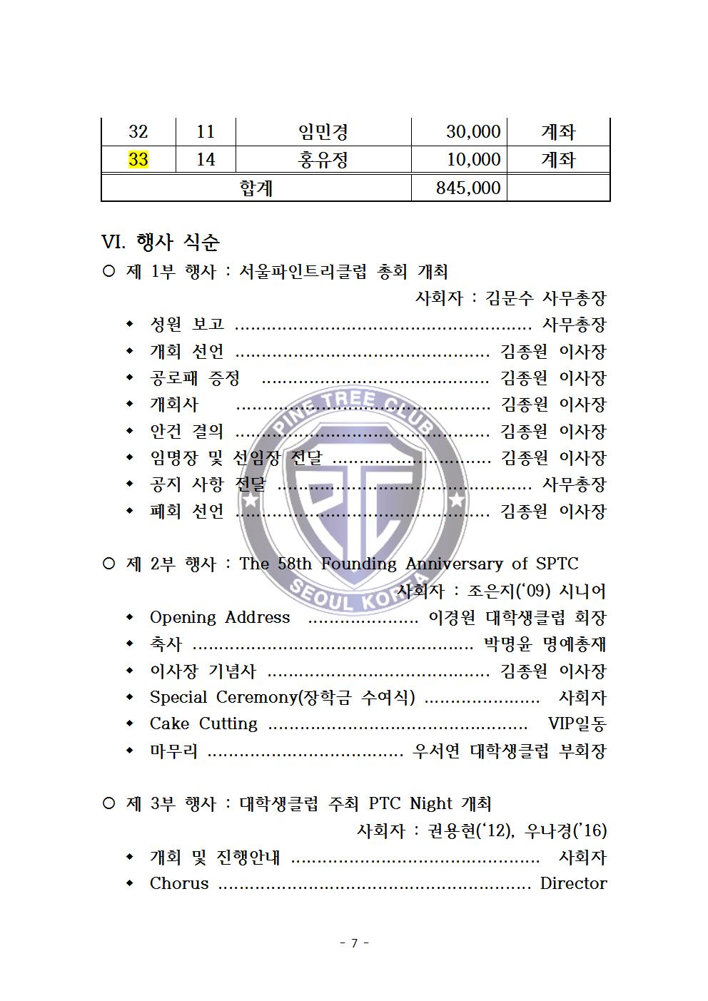 balance-sheet-58th-sptc-anniversary007.jpg